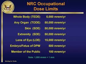 Prevent radiation exposure